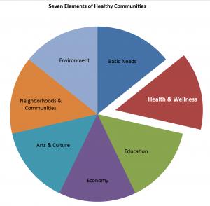 Health & Wellness slice-01